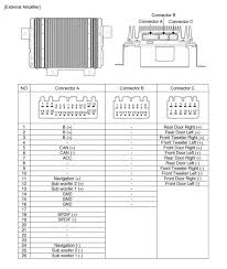 2005 cadillac escalade ext fuse box diagram 2005 automotive cadillac escalade ext fuse box diagram 8130d1304021875 after market navi radio dvd bt sslbe1072l