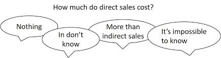 The Cost Of Direct Sales Part I Calculation