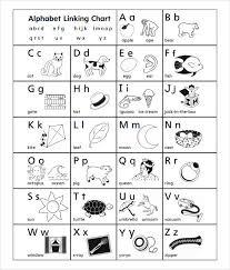 Fountas And Pinnell Alphabet Chart Printable Alphabet