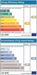Eer Rating Chart 2018 Energy Performance Certificate United Kingdom Wikipedia