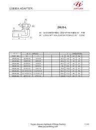 Npsm Thread Dimensions Chart China Custom Elbow Npt Male Npsm Female Fitting