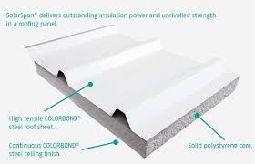 solarspan insulated patio roof panels