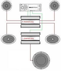 2 amp wiring diagram meetcolab 2 amp wiring diagram dual 2 ohm wiring auto diagram schematic diagram