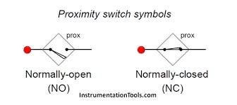 proximity switches circuit diagram operation instrumentation tools proximity switch operation animation