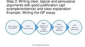 how to do well in gp critical reading thinking and writing