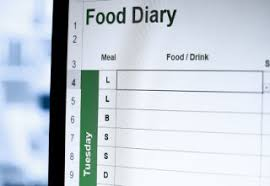 Meal Tracking Tracking Your Food When Why And How Marks Daily Apple
