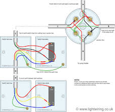 wiring diagrams lighting circuit single light switch wiring 2 how to wire a light switch and outlet at Single Light Switch Wiring