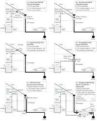 water full text rainwater harvesting typologies for uk no