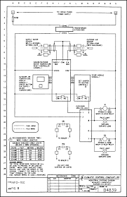all about hydronic multiple boiler systems industrial controls figure 8 shows the completed climatic control company diagram for just such a panel