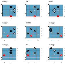 Easy Jazz Guitar Chords Tabs Chord Charts