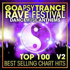 Artifact303 In Your Mind Jaraluca Goa Psy Trance Remix