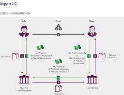 AIB Customer Treasury Infographic 2 small