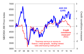 Chart Of The Week Is Money Too Tight To Mention In