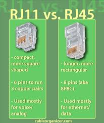 rj45 to rj11 wiring conversion diagram wiring diagram this equipment decoder must not be connected to the fixed wiring unless connection is via a