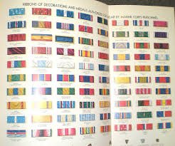 Af Medals Chart All Inclusive Marine Corps Insignia Chart Af Awards And
