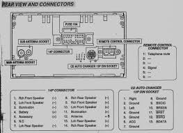 27 new of chrysler car radio wiring diagram stereo speaker wire car radio wire diagram at Car Radio Wire Colors