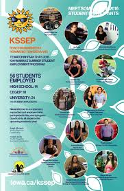 kahnawà ke summer student employment program kssep tewatohnhi kssep review 2015 · kssep review 2014 kssep 2016 poster copy1