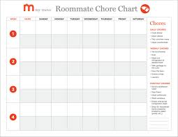 4 Person Chore Chart Creating A Roommate Chore Chart In 5 Easy Steps In 2019