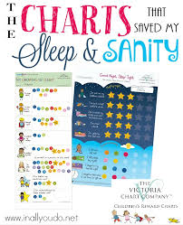 My Growing Up Chart The Chart That Saved My Sleep And Sanity In All You Do