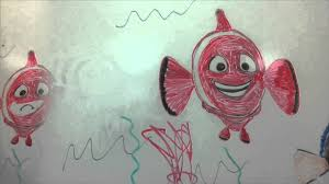 Finding Nemo Plot Chart The 5 Elements Of Plot Structure Finding Nemo