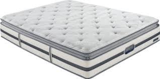 beautyrest recharge mattress. Beautyrest-Recharge-Ravenshaw-Plush-Pillow-Top-Mattress-0 Beautyrest Recharge Mattress