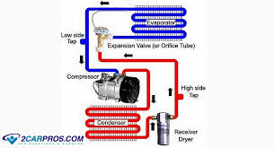 how car air conditioner works. how does it work? car air conditioner works