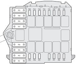 alfa romeo 159 2005 2011 fuse box diagram auto genius alfa romeo 159 2005 2011 fuse box diagram