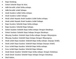 Maybe you would like to learn more about one of these? 9 Prosedur Borang Nikah Untuk Daftar Berkahwin Borang Nikah Online