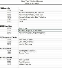 Assets Liabilities Equity Chart Fin1015 Charter Statements Career Technology Studies