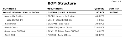 Bill Of Materials And Components