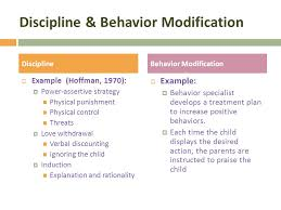 human behavior and the social environment unit chapter middle  14 discipline behavior modification  example hoffman 1970  power assertive strategy physical punishment physical control threats  love