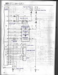 toyota levin wiring diagram linkinx com toyota levin wiring diagram example pictures