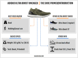 Ultra Boost 19 Size Chart Adidas Ultra Boost Uncaged Review Solereview