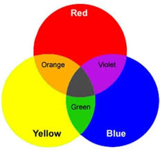 Paint Colour Mixing Chart Pdf Free Pdf Mixing Primary Colour Paint Combinations Fas