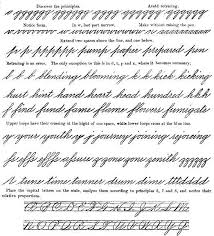 How To Practice Penmanship Neat Handwriting Practice Clipart Images Gallery For Free
