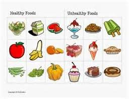 Healthy Vs Unhealthy Food Chart Worksheets Classify The Food As Healthy Or Unhealthy And As