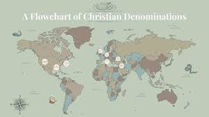 Flowchart Of Christian Denominations By Katelan White On