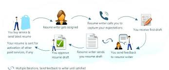 professional resume writing service free text archives services can i see a  sample before pay