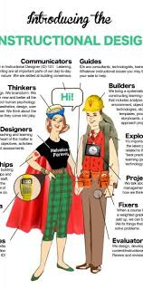 Asu Instructional Designers Infographic Instructional