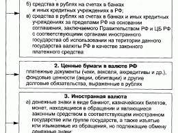 классификация недвижимого имущества реферат Портал правовой   классификация недвижимого имущества реферат фото 10