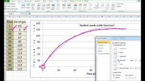 excel best fit line 11 2 draw best fit lines through data points on a graph sl ib