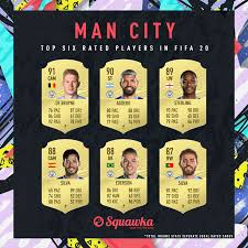 Scott carson (born 3 september 1985) is a british footballer who plays as a goalkeeper for british club manchester city, on loan from derby county. Man City Fifa 20 Player Ratings Full Squad Stats Cards Skill Moves