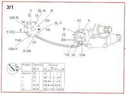 1998 volvo v70 ignition switch wiring diagram schematics and 1998 volvo models s70 v70 c70 coupe wiring diagrams