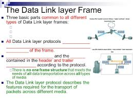 Data Link Layer Chapter 7 Data Link Layer Ppt Download