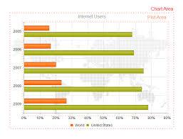 Chart Overview Telerik Ui For Asp Net Core Html Helpers