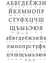 Cyrillic Chart Print Cyrillic Alphabet Chart Quote Images Hd Free