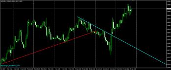 Trend Lines Alerts Indicator Pro
