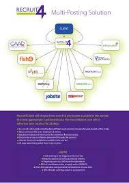 multipost flowchart client branded