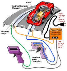 slot car wikipedia Slot Car Controller Schematic typical electrical circuit of a 1 24 or 1 32 slot car track