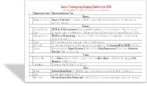 shopping list by department costco thanksgiving dinner checklist 2017 eat like no one else